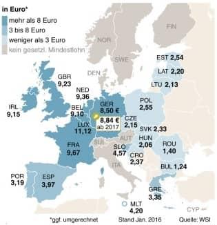 Mindestlohn - Europa